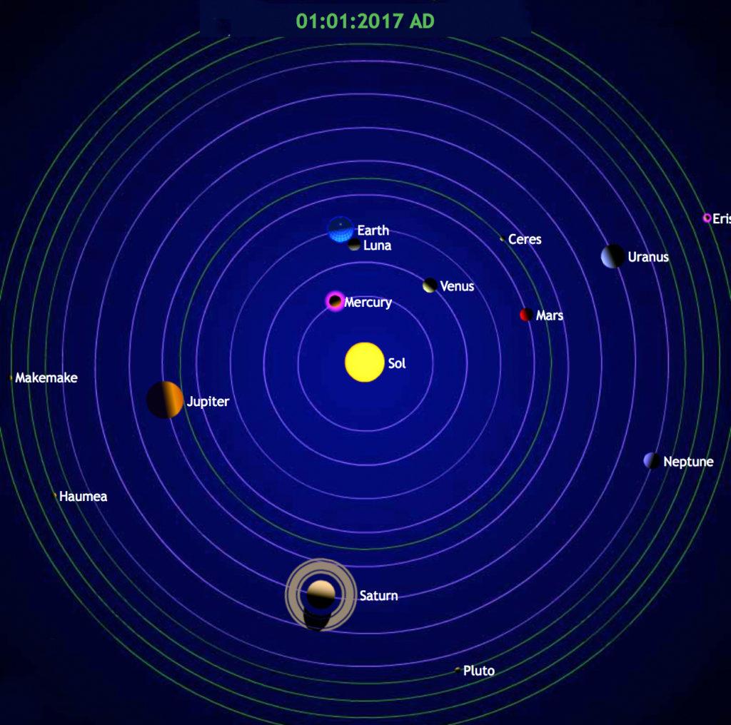 solar system now - photo #19